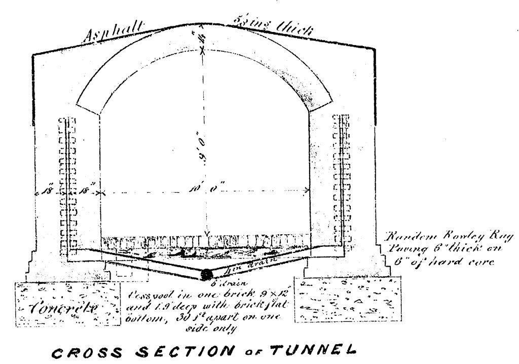 [Image of Cross-section of tunnel]